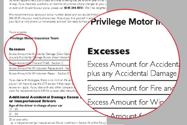 FAQs | Privilege Insurance